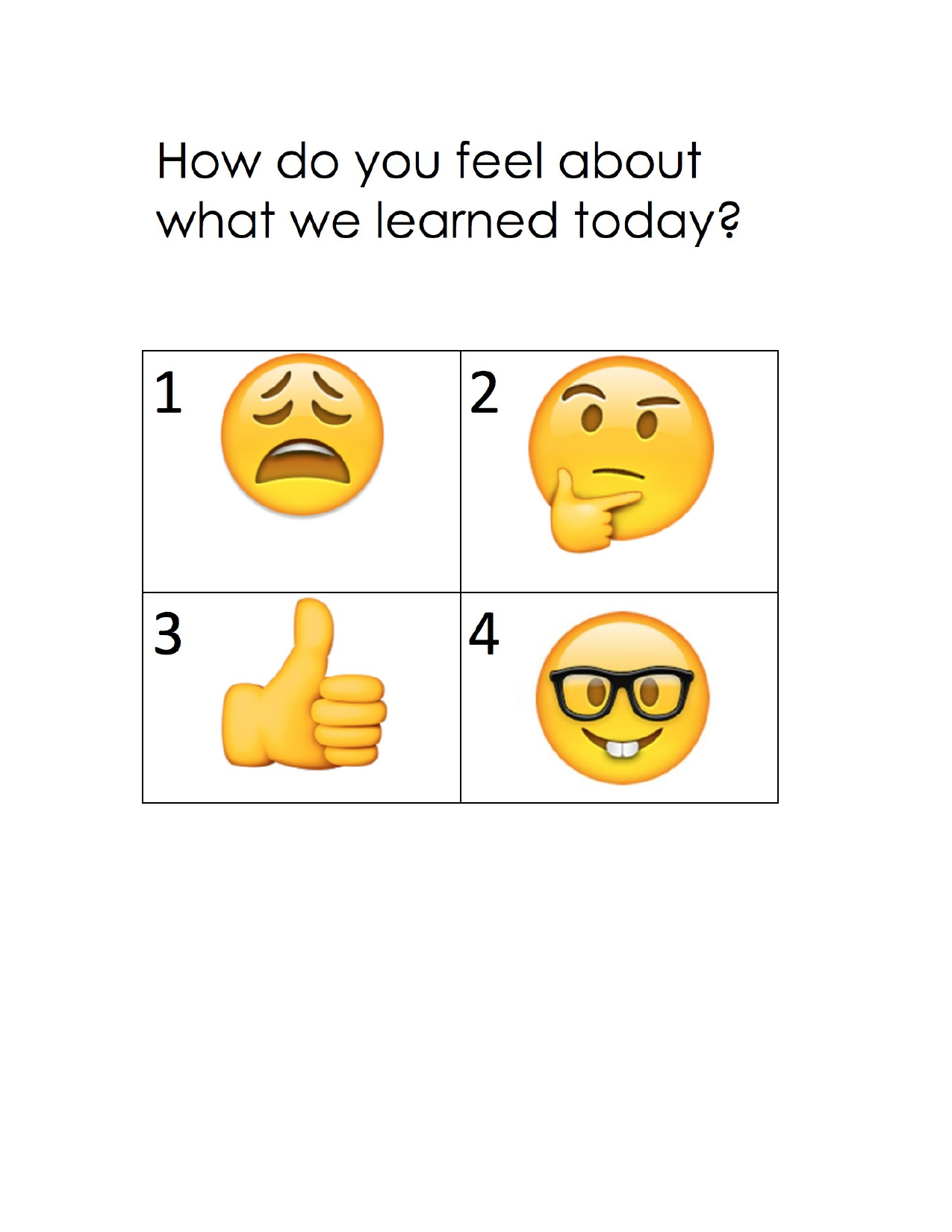 Formative Assessment Visual  Resource Preview