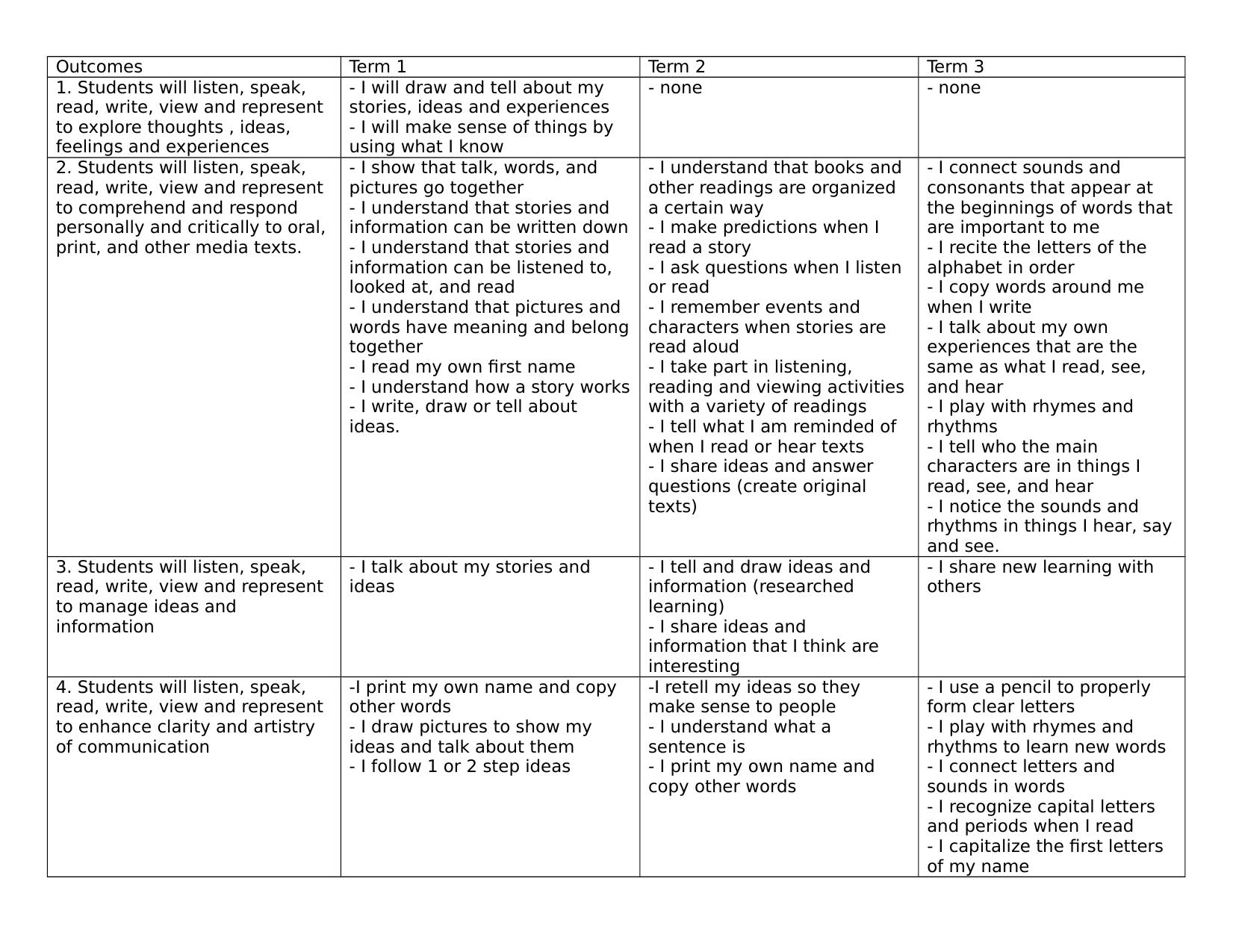 Kindergarten Long Range Literacy Plan Resource Preview