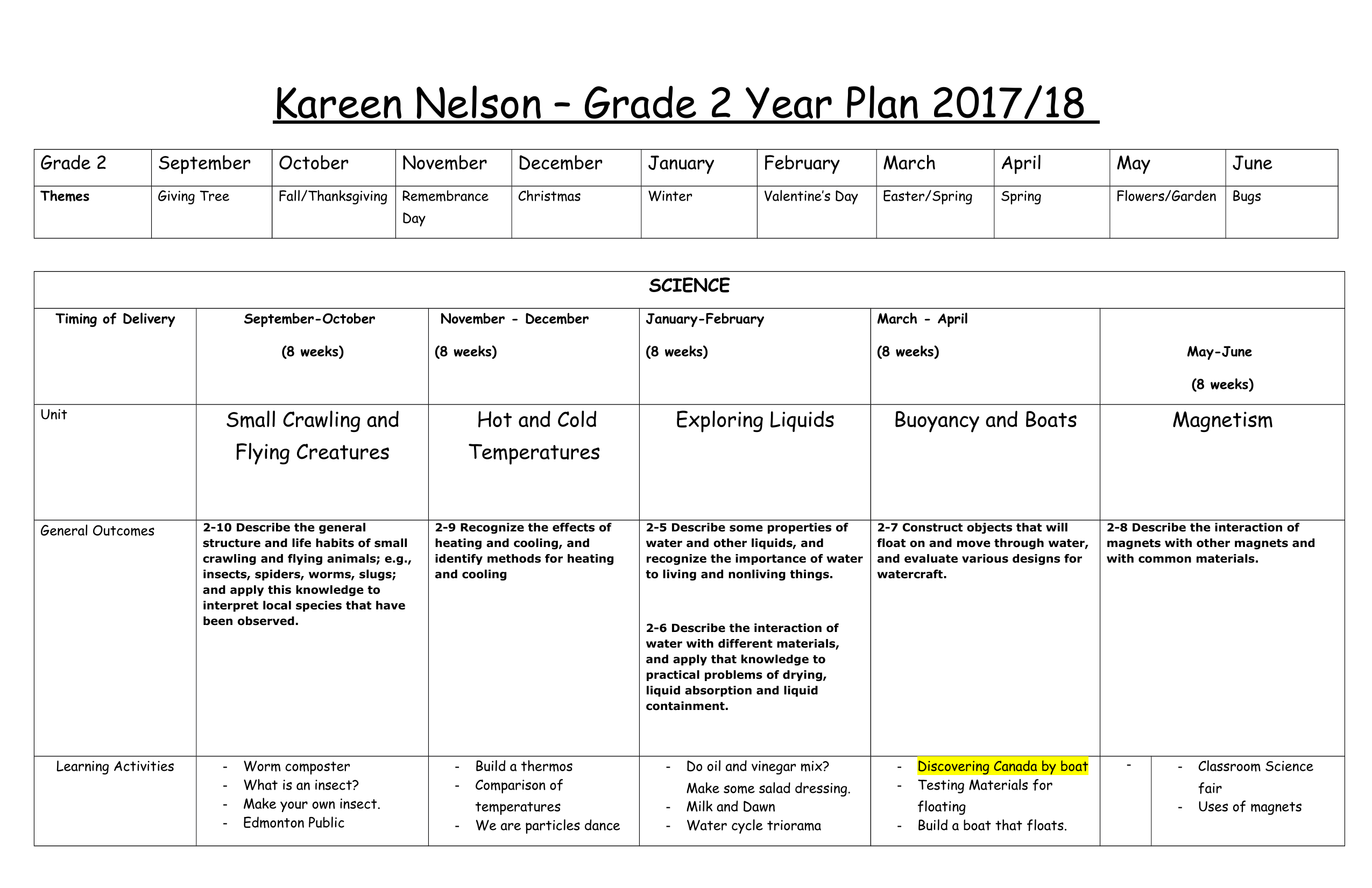 Grade 2 Long Range Plans Resource Preview