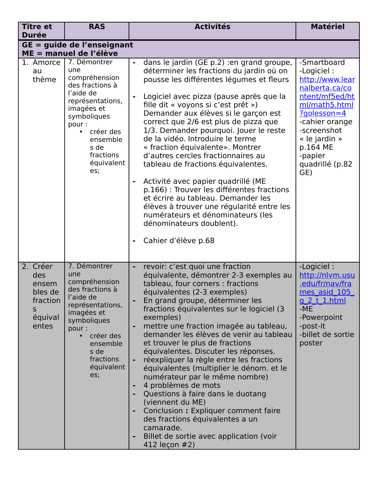 Les Fractions French Immersion Unit Plan Resource Preview