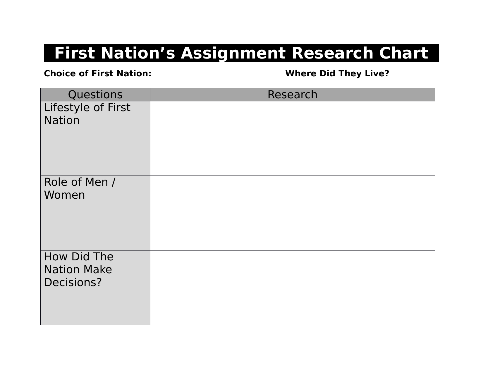 Research Chart for First Nations Assignment Resource Preview