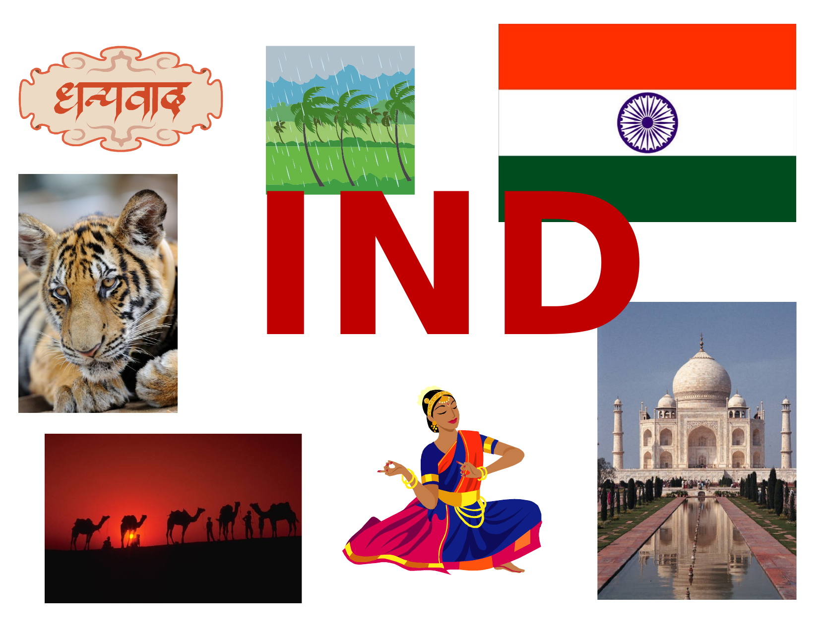 India Bulletin Board Poster Resource Preview