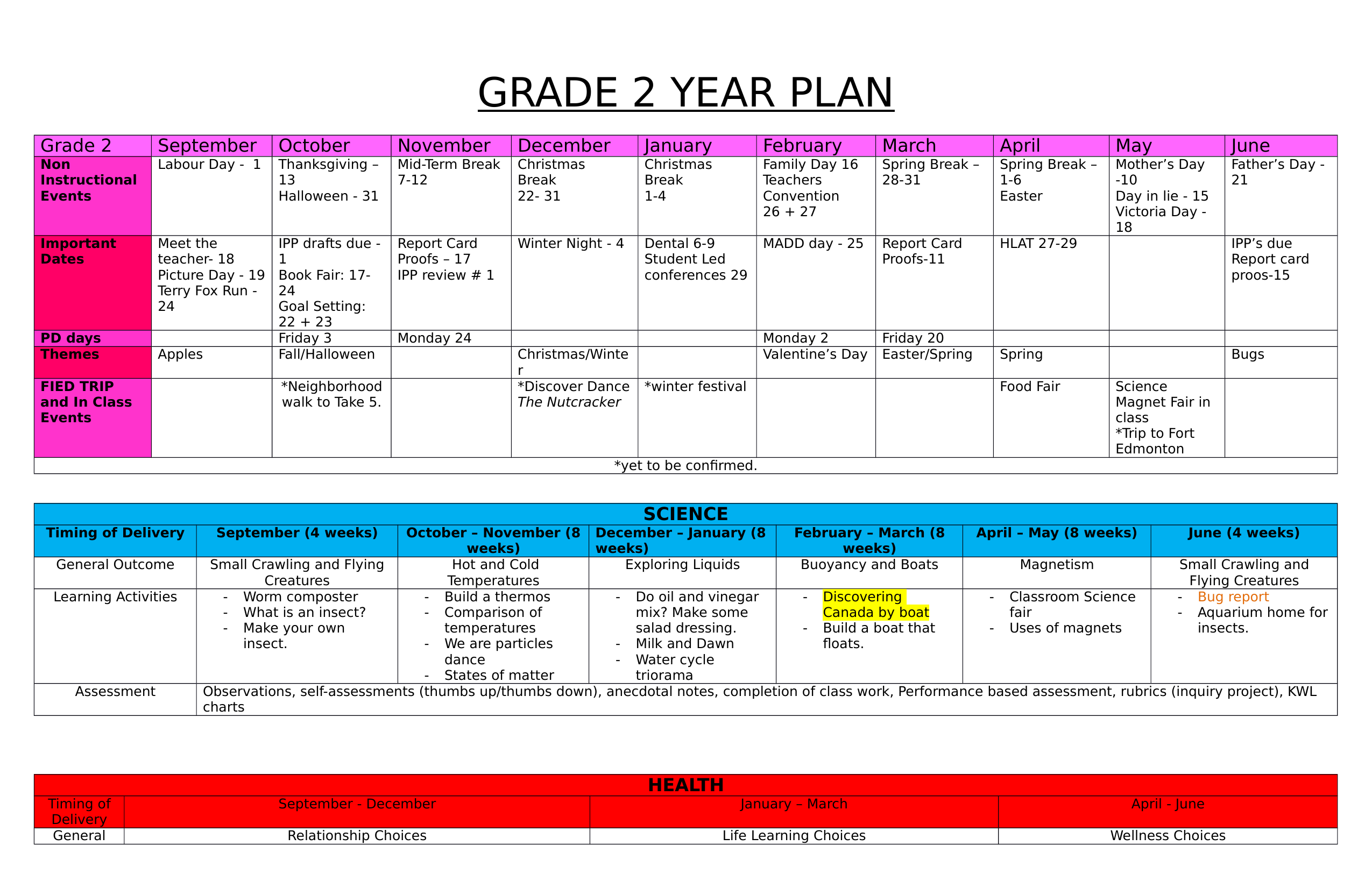 Grade 2 Year Plan Resource Preview