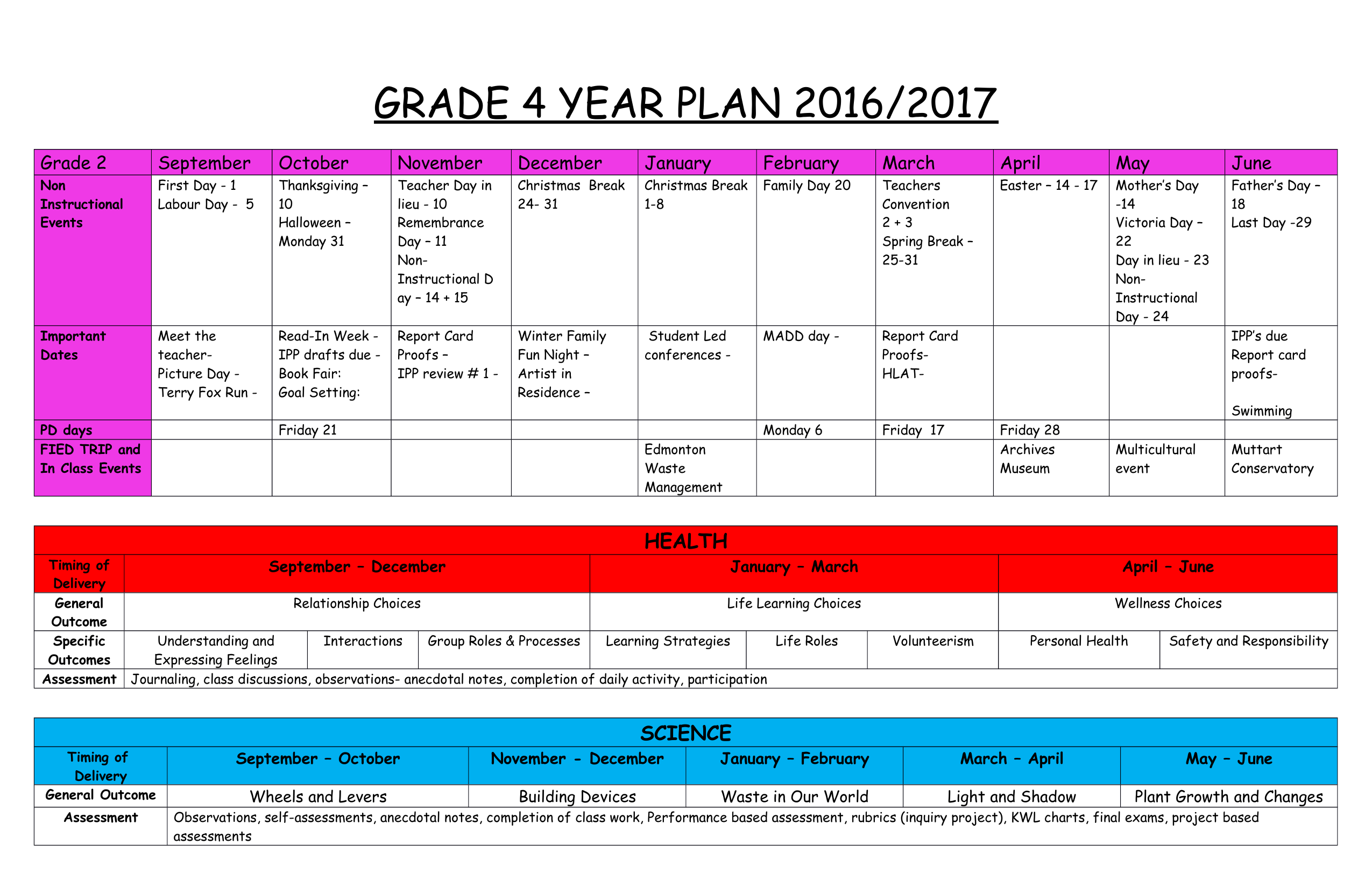 2016 2017 Year Plan  Resource Preview
