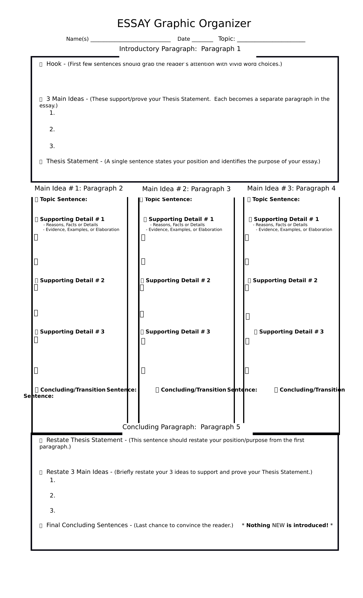 eb61e051848 Essay Graphic Organizer by tinakt · Ninja Plans
