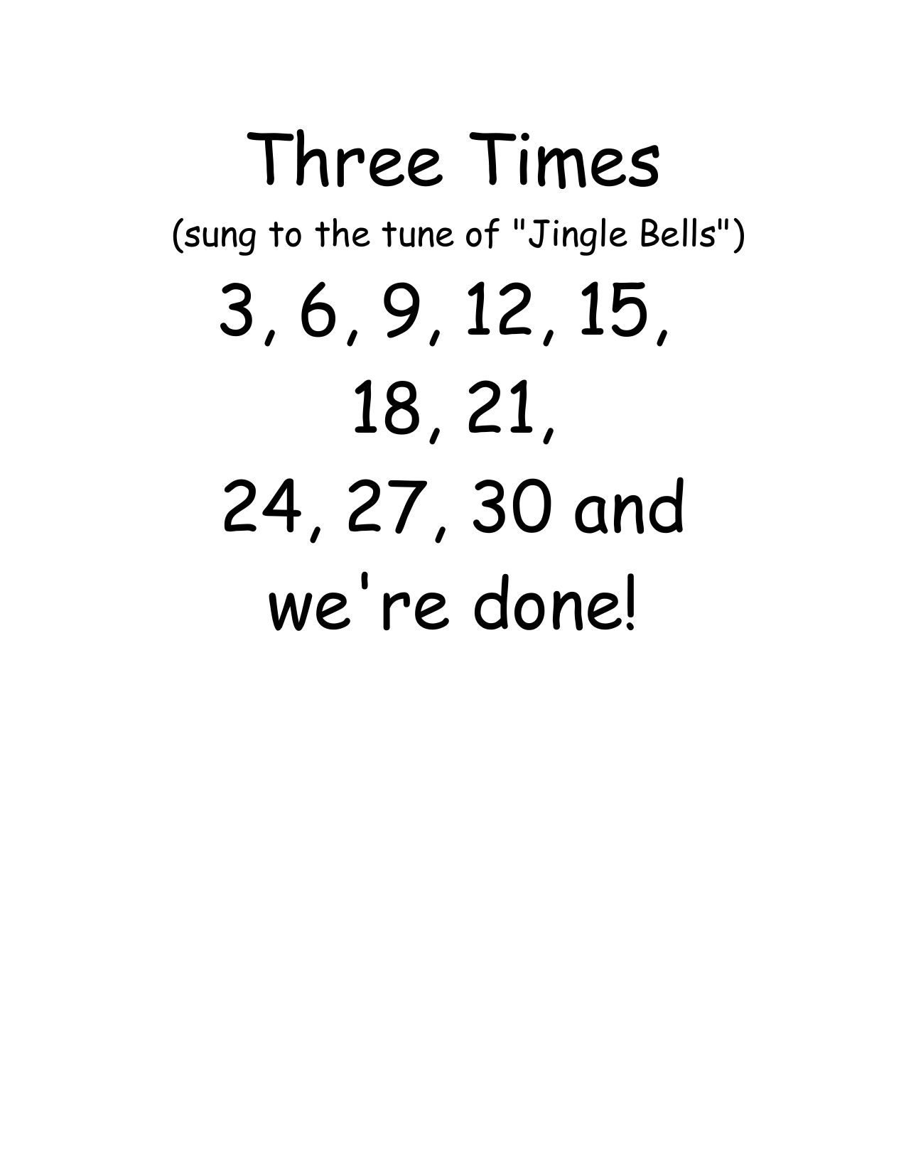 Multiplication Songs Resource Preview