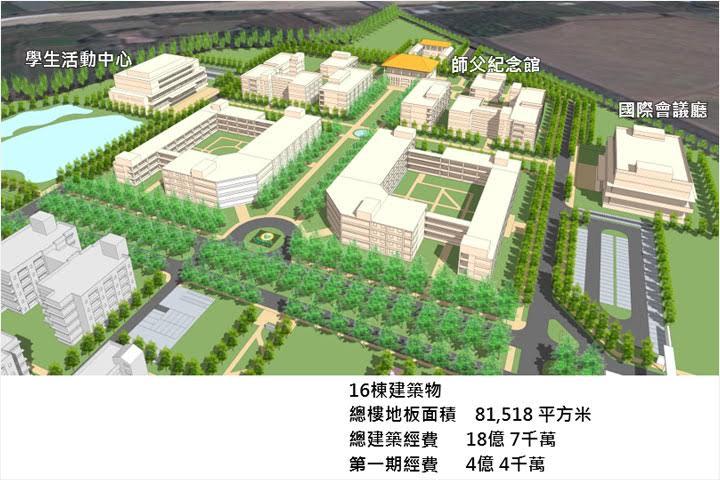 佛教學院建物3D圖