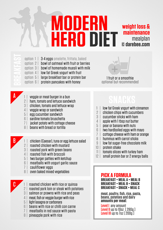 modern-hero-diet
