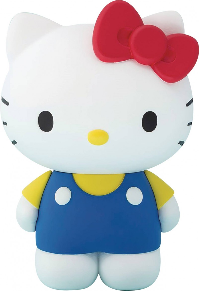 Hello Kitty Figuarts Zero Blue Version