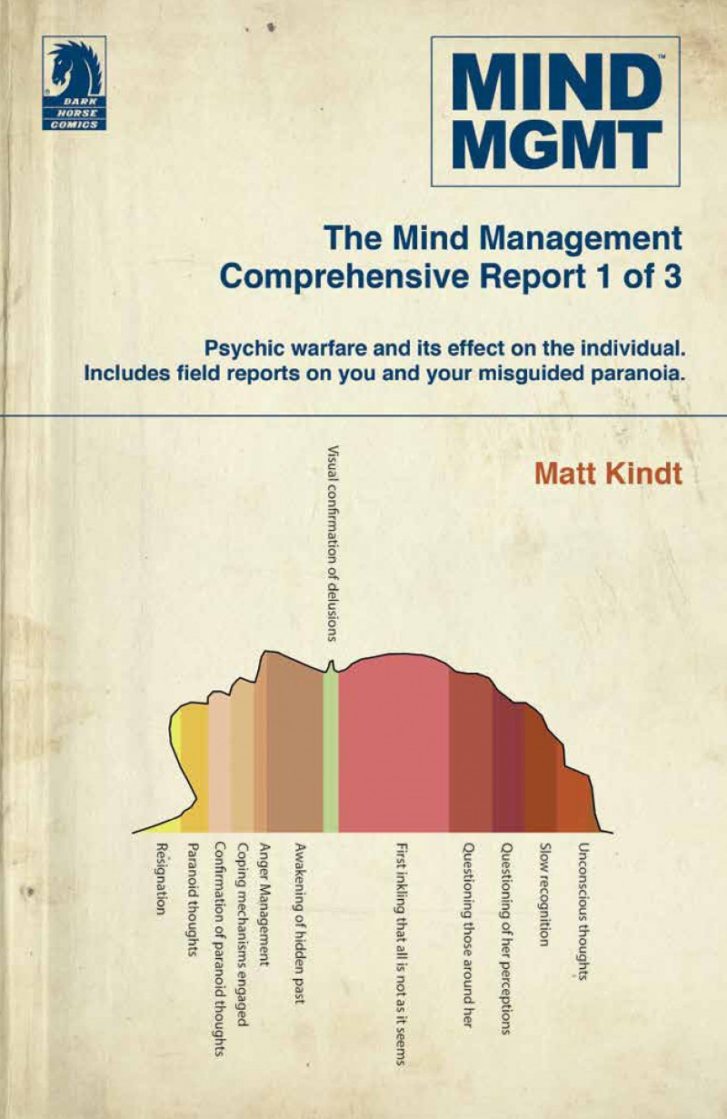 Mind MGMT TP Omnibus Edition  Manager and Futurist Part 1