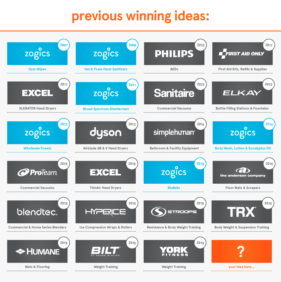Previous Winning Ideas